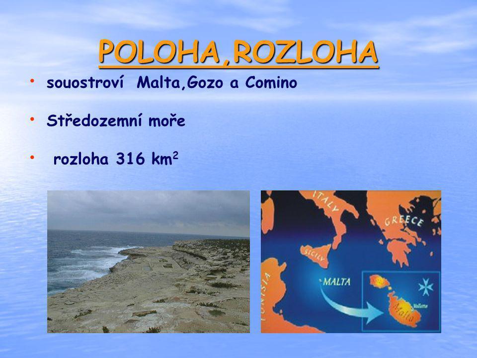 POLOHA,ROZLOHA souostroví Malta,Gozo a Comino Středozemní moře rozloha 316 km 2