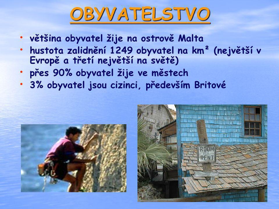 OBYVATELSTVO většina obyvatel žije na ostrově Malta hustota zalidnění 1249 obyvatel na km² (největší v Evropě a třetí největší na světě) přes 90% obyv