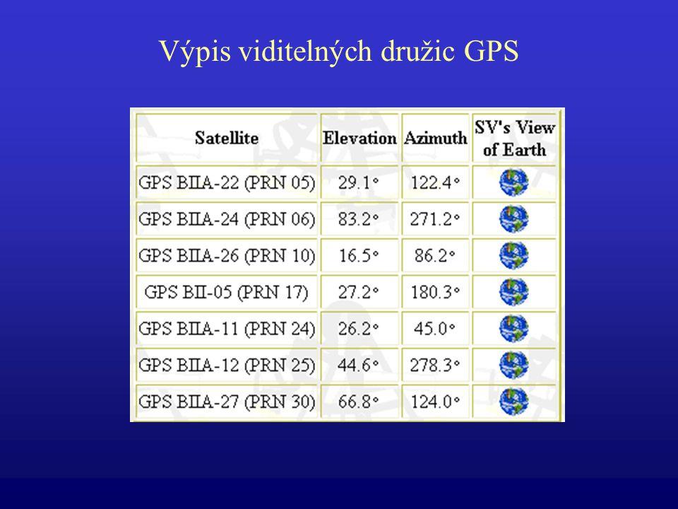 Výpis viditelných družic GPS