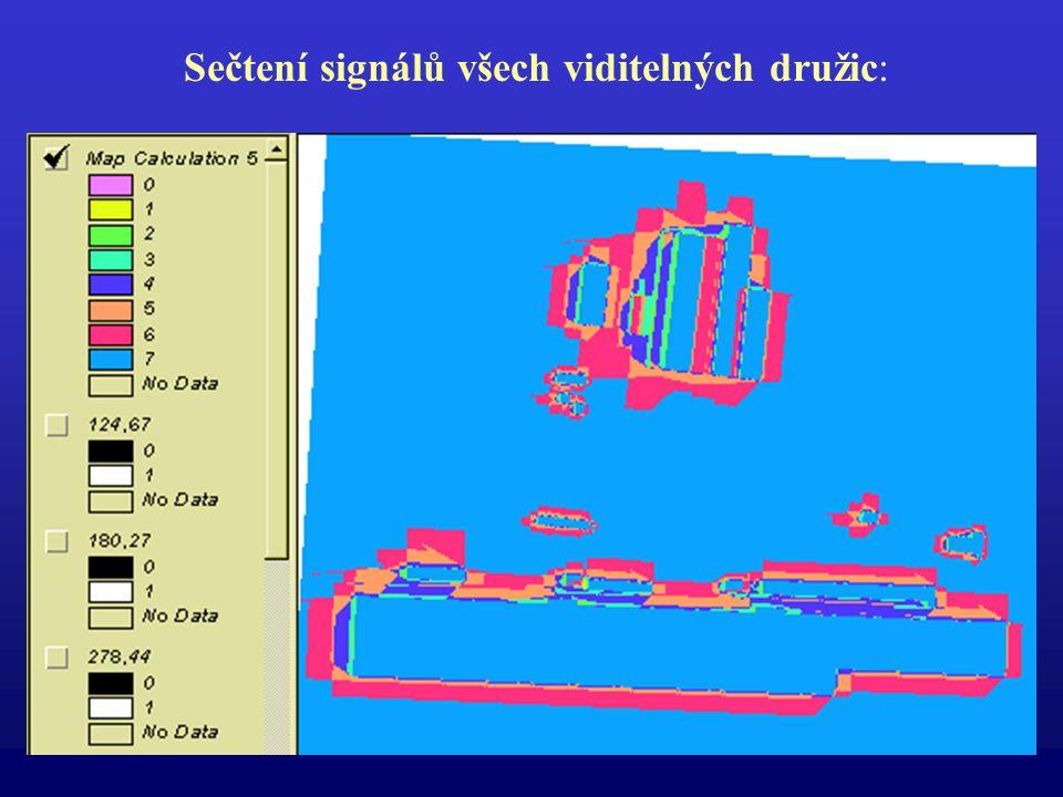 Sečtení signálů všech viditelných družic: