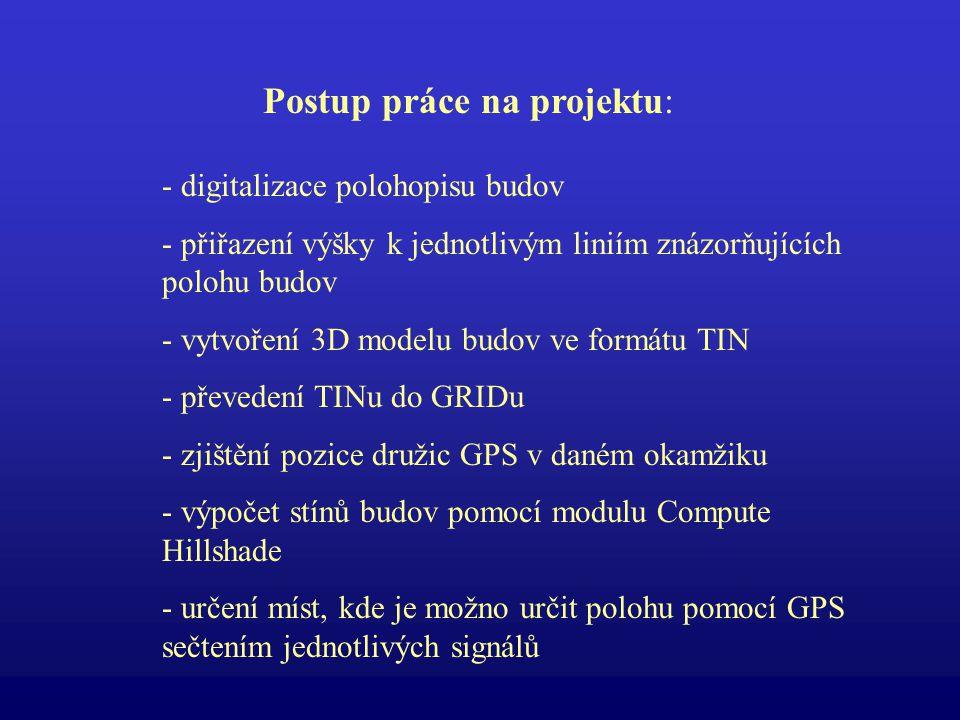 Postup práce na projektu: - digitalizace polohopisu budov - přiřazení výšky k jednotlivým liniím znázorňujících polohu budov - vytvoření 3D modelu budov ve formátu TIN - převedení TINu do GRIDu - zjištění pozice družic GPS v daném okamžiku - výpočet stínů budov pomocí modulu Compute Hillshade - určení míst, kde je možno určit polohu pomocí GPS sečtením jednotlivých signálů