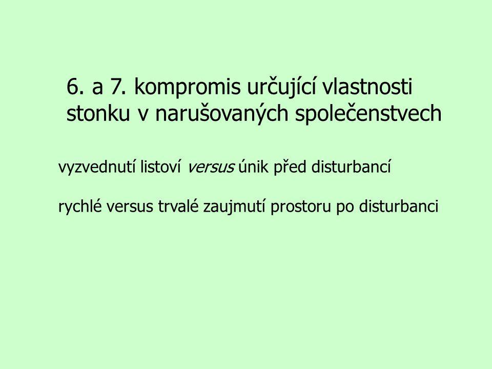 6. a 7. kompromis určující vlastnosti stonku v narušovaných společenstvech vyzvednutí listoví versus únik před disturbancí rychlé versus trvalé zaujmu