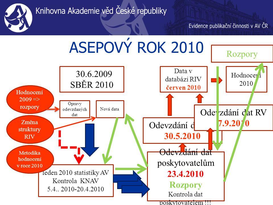 ASEPOVÝ ROK 2010 330.6.2009 SBĚR 2010 leden 2010 statistiky AV Kontrola KNAV 5.4..