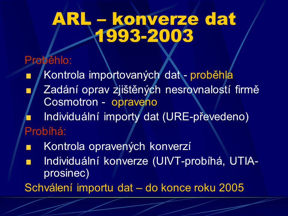 ARL – konverze dat 1993-2003 Proběhlo: Kontrola importovaných dat - proběhla Zadání oprav zjištěných nesrovnalostí firmě Cosmotron - opraveno Individuální importy dat (URE-převedeno) Probíhá: Kontrola opravených konverzí Individuální konverze (UIVT-probíhá, UTIA- prosinec) Schválení importu dat – do konce roku 2005