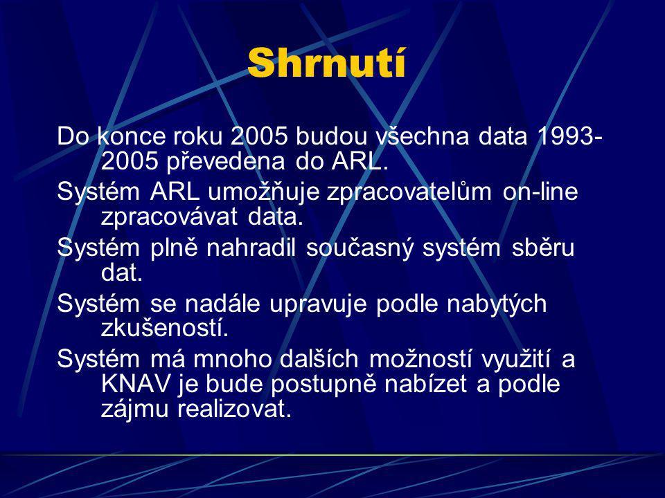 Shrnutí Do konce roku 2005 budou všechna data 1993- 2005 převedena do ARL. Systém ARL umožňuje zpracovatelům on-line zpracovávat data. Systém plně nah