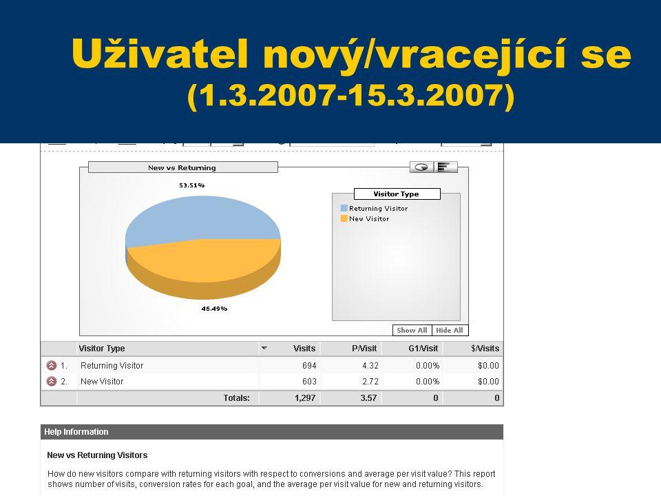 Uživatel nový/vracející se (1.3.2007-15.3.2007)