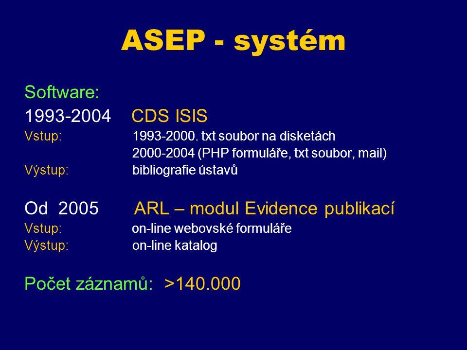 ASEP - systém Software: 1993-2004 CDS ISIS Vstup: 1993-2000.