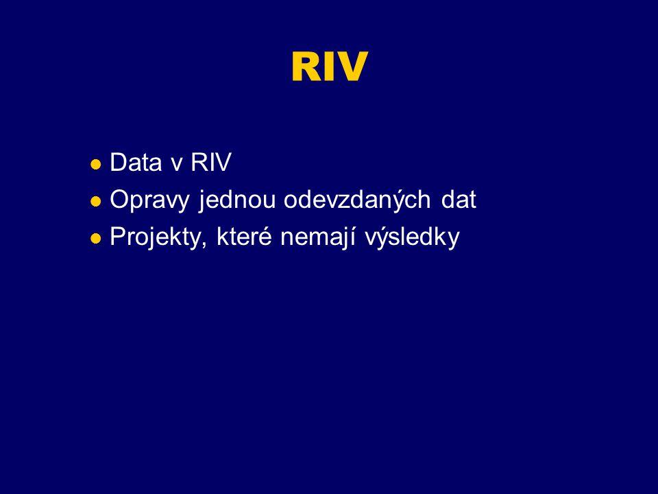 RIV Data v RIV Opravy jednou odevzdaných dat Projekty, které nemají výsledky