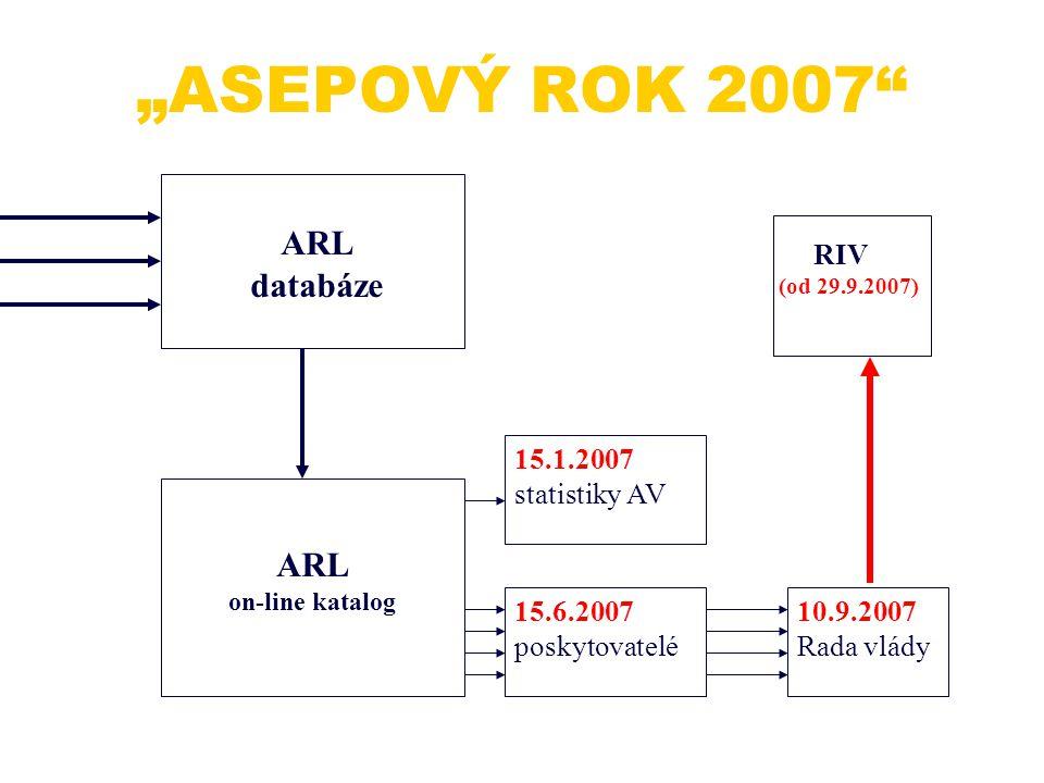"""""""ASEPOVÝ ROK 2007 ARL databáze 15.6.2007 poskytovatelé 10.9.2007 Rada vlády ARL on-line katalog 15.1.2007 statistiky AV RIV (od 29.9.2007)"""