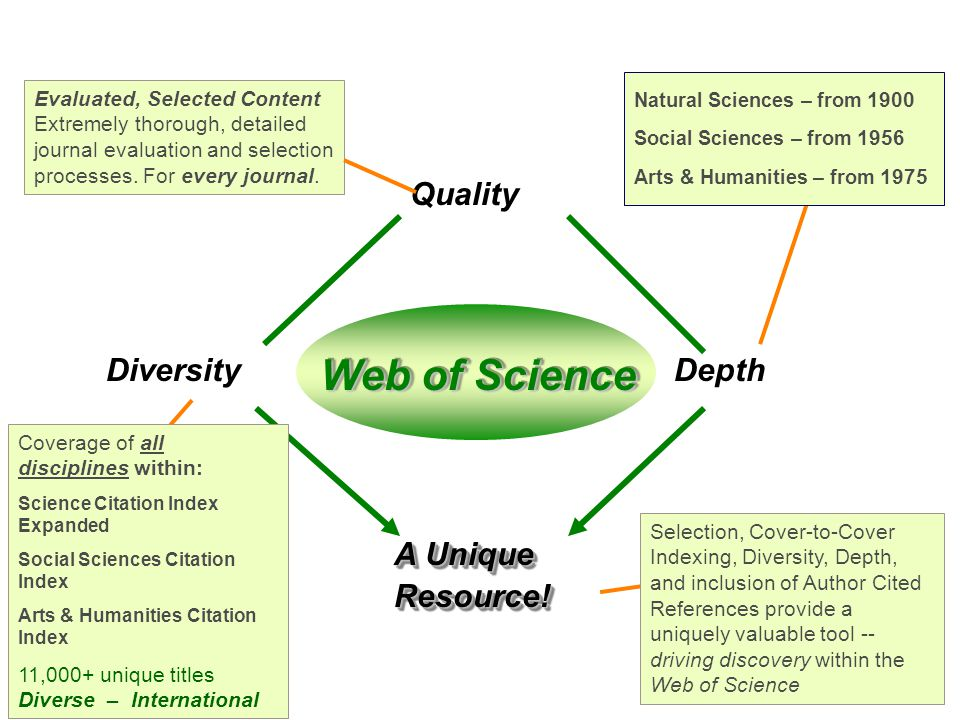 Quality DiversityDepth A Unique Resource! Evaluated, Selected Content Extremely thorough, detailed journal evaluation and selection processes. For eve