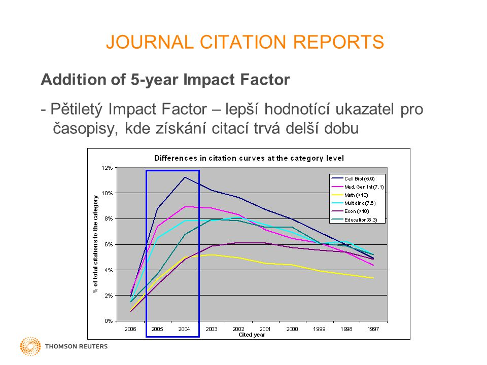 23 JOURNAL CITATION REPORTS Addition of 5-year Impact Factor - Pětiletý Impact Factor – lepší hodnotící ukazatel pro časopisy, kde získání citací trvá