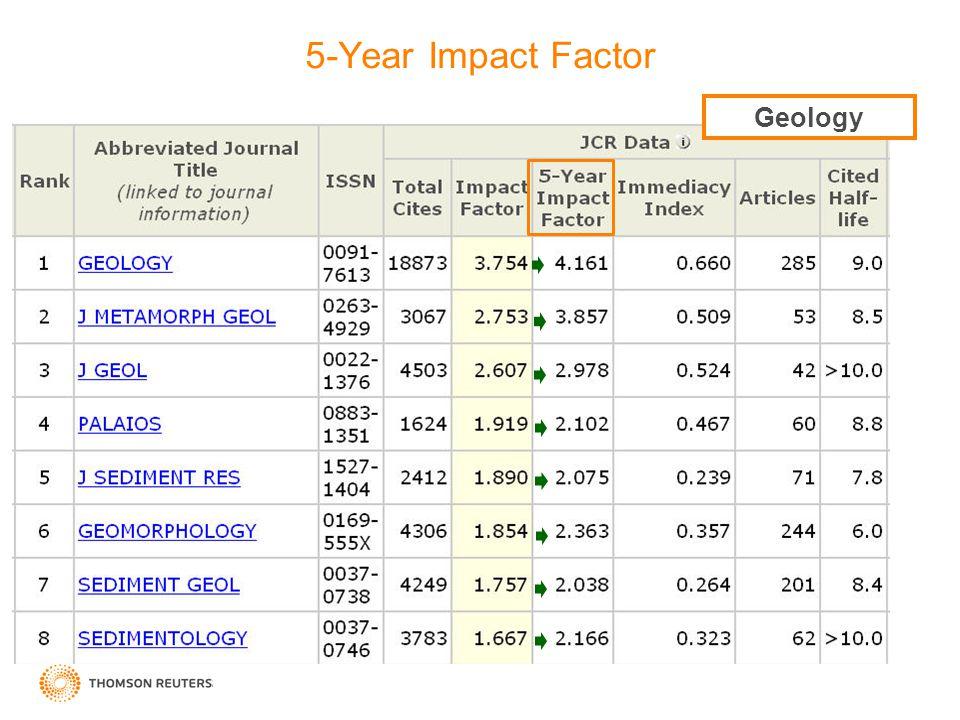 Geology 5-Year Impact Factor Geology