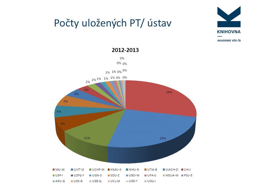 Počty uložených PT/ ústav