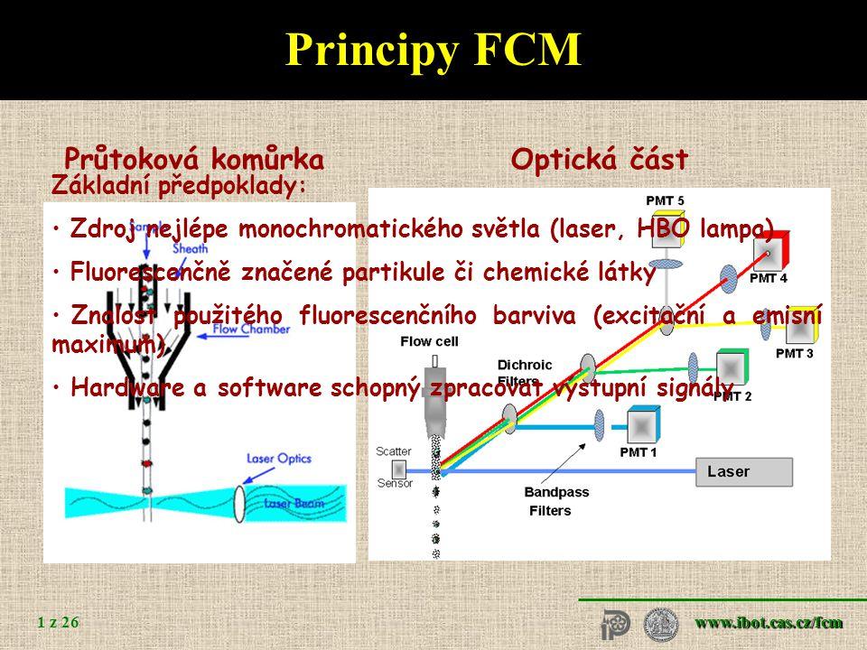 www.ibot.cas.cz/fcm 1 z 26 Principy FCM Průtoková komůrkaOptická část Základní předpoklady: Zdroj nejlépe monochromatického světla (laser, HBO lampa) Fluorescenčně značené partikule či chemické látky Znalost použitého fluorescenčního barviva (excitační a emisní maximum) Hardware a software schopný zpracovat výstupní signály