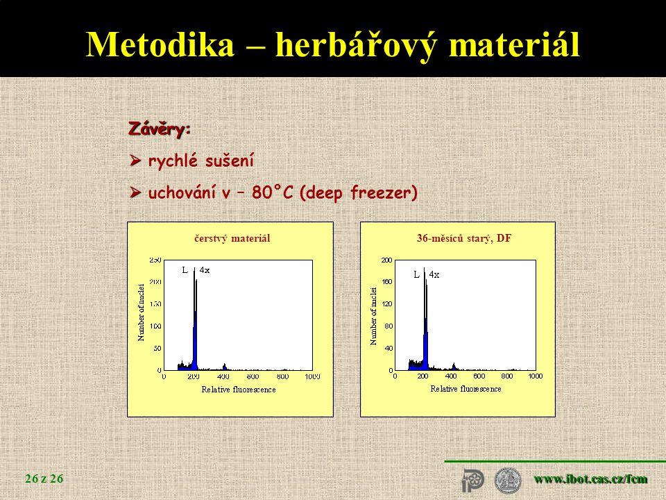 www.ibot.cas.cz/fcm 26 z 26 čerstvý materiál36-měsíců starý, DF Závěry:   rychlé sušení   uchování v – 80°C (deep freezer) Metodika – herbářový ma