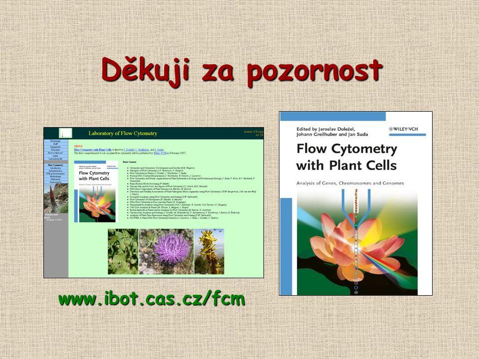 Děkuji za pozornost www.ibot.cas.cz/fcm