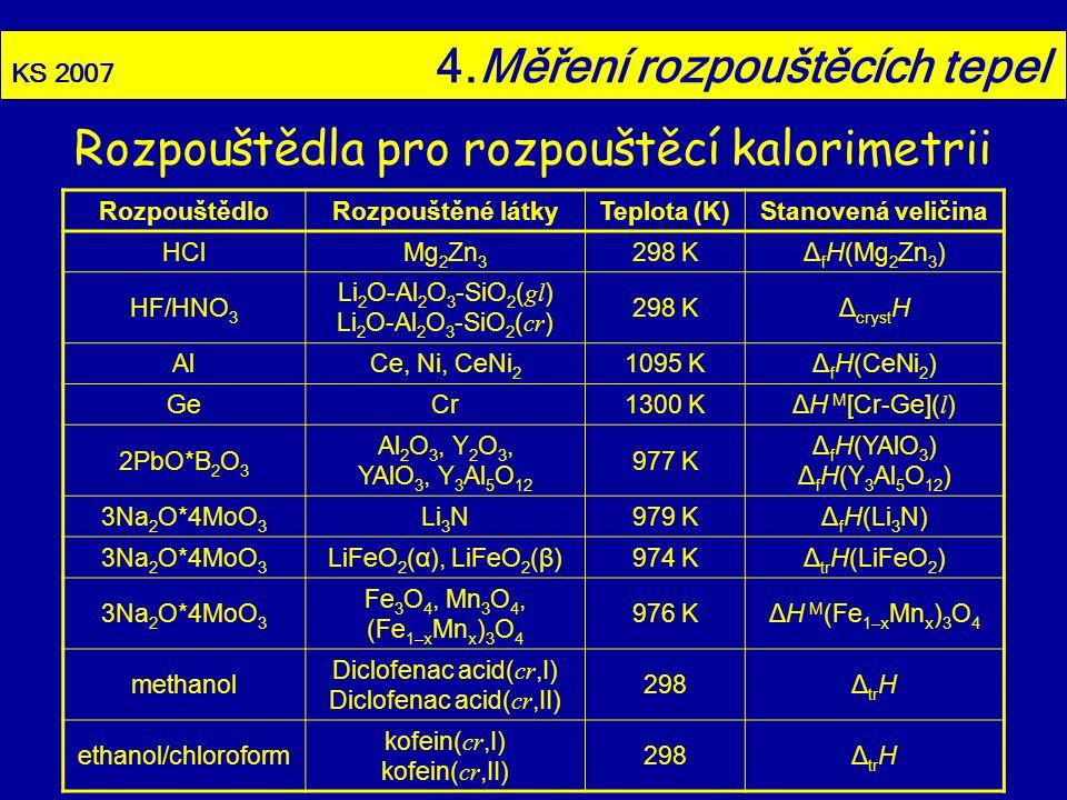 KS 2007 4.Měření rozpouštěcích tepel RozpouštědloRozpouštěné látkyTeplota (K)Stanovená veličina HClMg 2 Zn 3 298 KΔ f H(Mg 2 Zn 3 ) HF/HNO 3 Li 2 O-Al