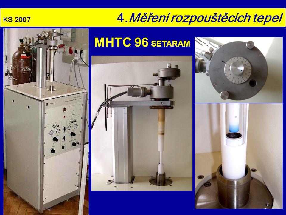 MHTC 96 SETARAM