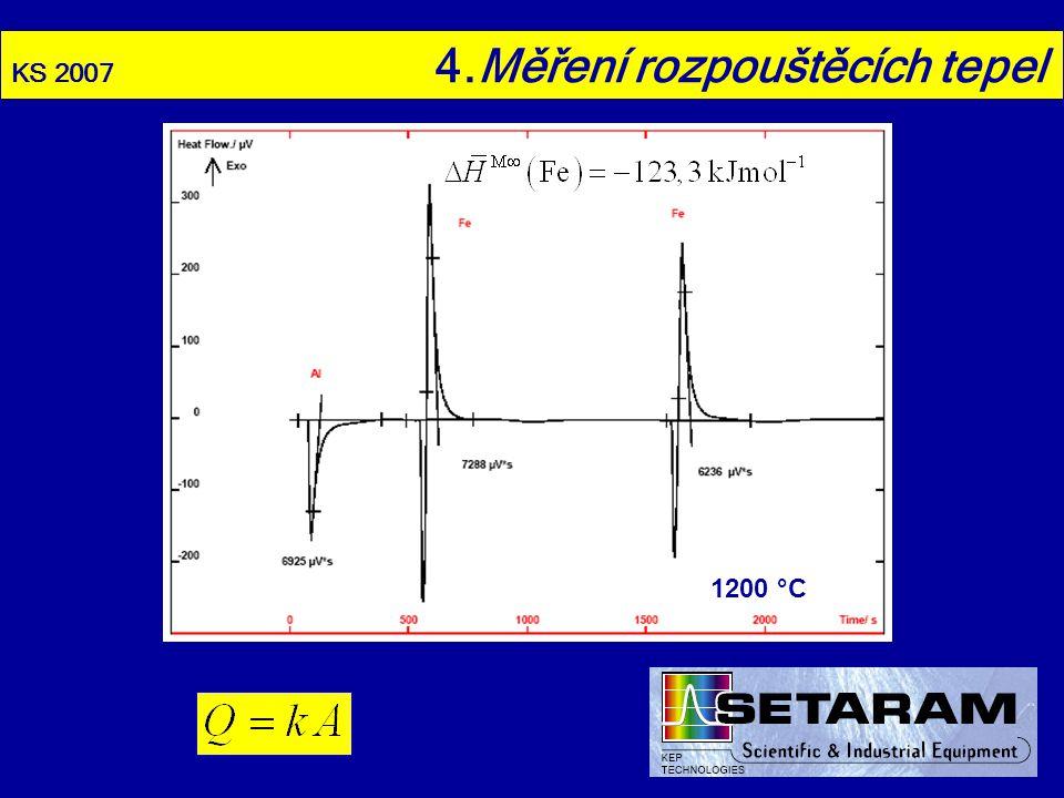 KS 2007 4.Měření rozpouštěcích tepel 1200 °C