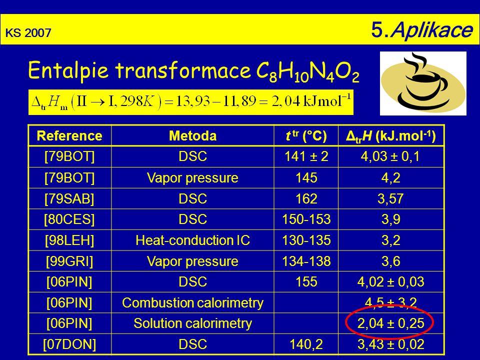 KS 2007 5.Aplikace Entalpie transformace C 8 H 10 N 4 O 2 ReferenceMetodat tr (°C)Δ tr H (kJ.mol -1 ) [79BOT]DSC141 ± 24,03 ± 0,1 [79BOT]Vapor pressur