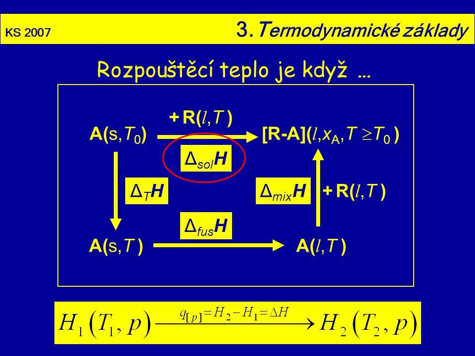 KS 2007 3.T ermodynamické základy A(s,T 0 ) [R-A]( l,x A,T  T 0 ) A(s,T )A( l,T ) + R( l,T ) ΔTHΔTH Δ fus H Δ mix H Δ sol H Rozpouštěcí teplo je když