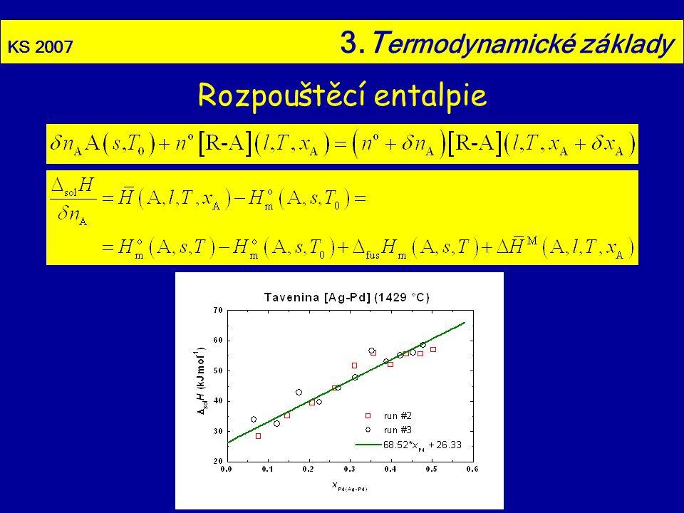 KS 2007 3.T ermodynamické základy Rozpouštěcí entalpie