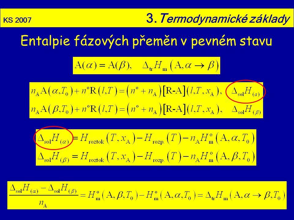 KS 2007 3.T ermodynamické základy Reakční a slučovací entalpie Analogicky směšovací entalpie pevných roztoků