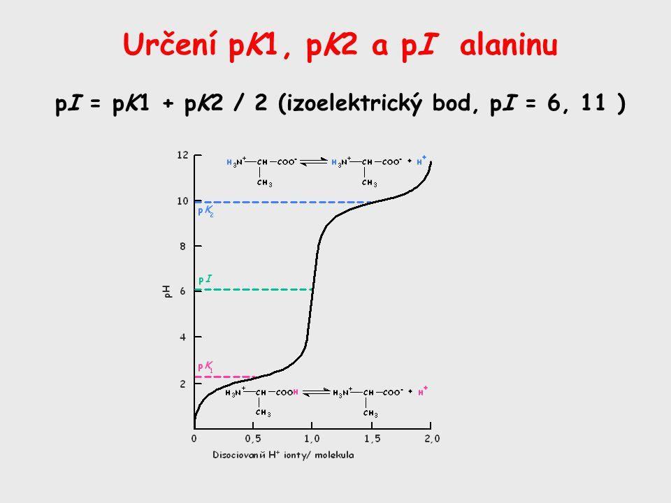 Určení pK1, pK2 a pI alaninu pI = pK1 + pK2 / 2 (izoelektrický bod, pI = 6, 11 )