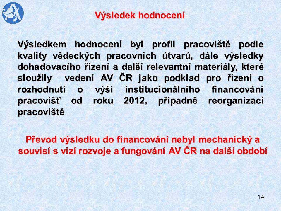 14 Výsledek hodnocení Výsledkem hodnocení byl profil pracoviště podle kvality vědeckých pracovních útvarů, dále výsledky dohadovacího řízení a další relevantní materiály, které sloužily vedení AV ČR jako podklad pro řízení o rozhodnutí o výši institucionálního financování pracovišť od roku 2012, případně reorganizaci pracoviště Převod výsledku do financování nebyl mechanický a souvisí s vizí rozvoje a fungování AV ČR na další období