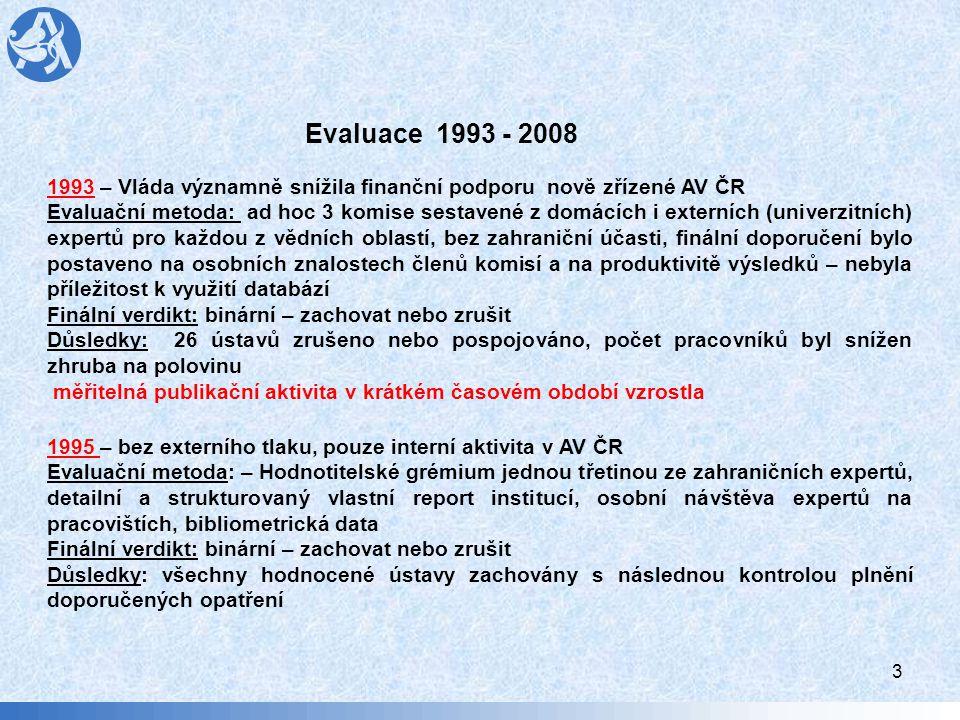 3 Evaluace 1993 - 2008 1993 – Vláda významně snížila finanční podporu nově zřízené AV ČR Evaluační metoda: ad hoc 3 komise sestavené z domácích i externích (univerzitních) expertů pro každou z vědních oblastí, bez zahraniční účasti, finální doporučení bylo postaveno na osobních znalostech členů komisí a na produktivitě výsledků – nebyla příležitost k využití databází Finální verdikt: binární – zachovat nebo zrušit Důsledky: 26 ústavů zrušeno nebo pospojováno, počet pracovníků byl snížen zhruba na polovinu měřitelná publikační aktivita v krátkém časovém období vzrostla 1995 – bez externího tlaku, pouze interní aktivita v AV ČR Evaluační metoda: – Hodnotitelské grémium jednou třetinou ze zahraničních expertů, detailní a strukturovaný vlastní report institucí, osobní návštěva expertů na pracovištích, bibliometrická data Finální verdikt: binární – zachovat nebo zrušit Důsledky: všechny hodnocené ústavy zachovány s následnou kontrolou plnění doporučených opatření