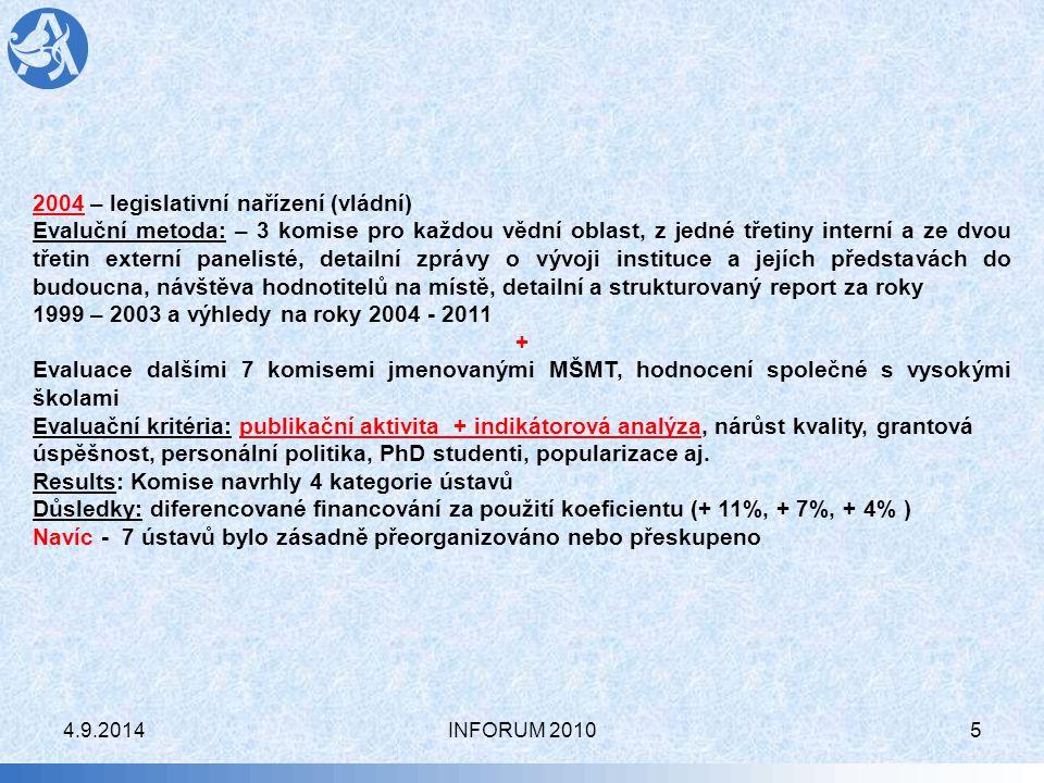 4.9.2014INFORUM 20105 2004 – legislativní nařízení (vládní) Evaluční metoda: – 3 komise pro každou vědní oblast, z jedné třetiny interní a ze dvou třetin externí panelisté, detailní zprávy o vývoji instituce a jejích představách do budoucna, návštěva hodnotitelů na místě, detailní a strukturovaný report za roky 1999 – 2003 a výhledy na roky 2004 - 2011 + Evaluace dalšími 7 komisemi jmenovanými MŠMT, hodnocení společné s vysokými školami Evaluační kritéria: publikační aktivita + indikátorová analýza, nárůst kvality, grantová úspěšnost, personální politika, PhD studenti, popularizace aj.