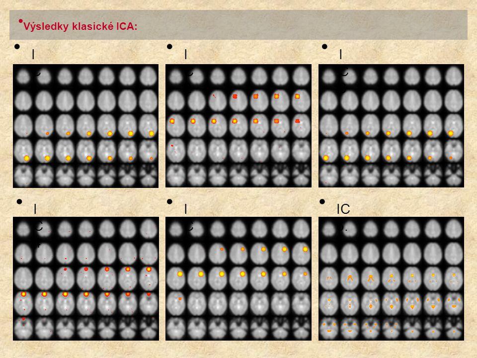 Výsledky klasické ICA: I C 4. I C 2. I C 1. IC 6. I C 5. I C 3.