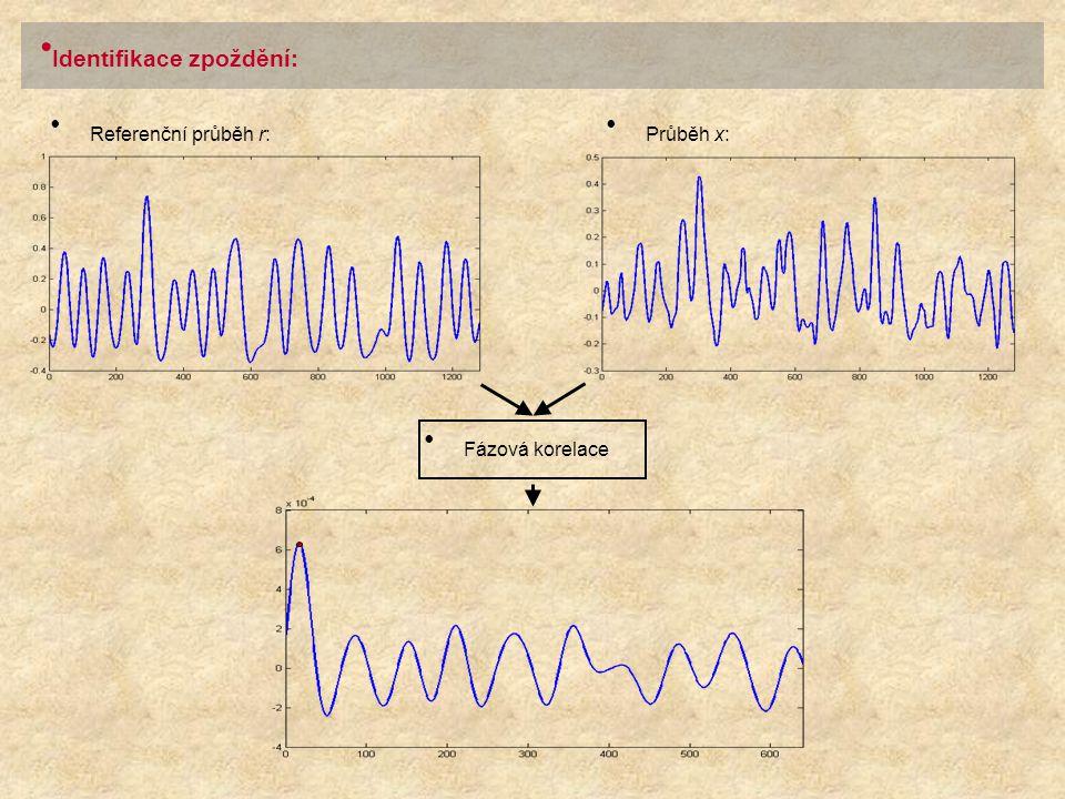 Identifikace zpoždění: Referenční průběh r: Průběh x: Fázová korelace
