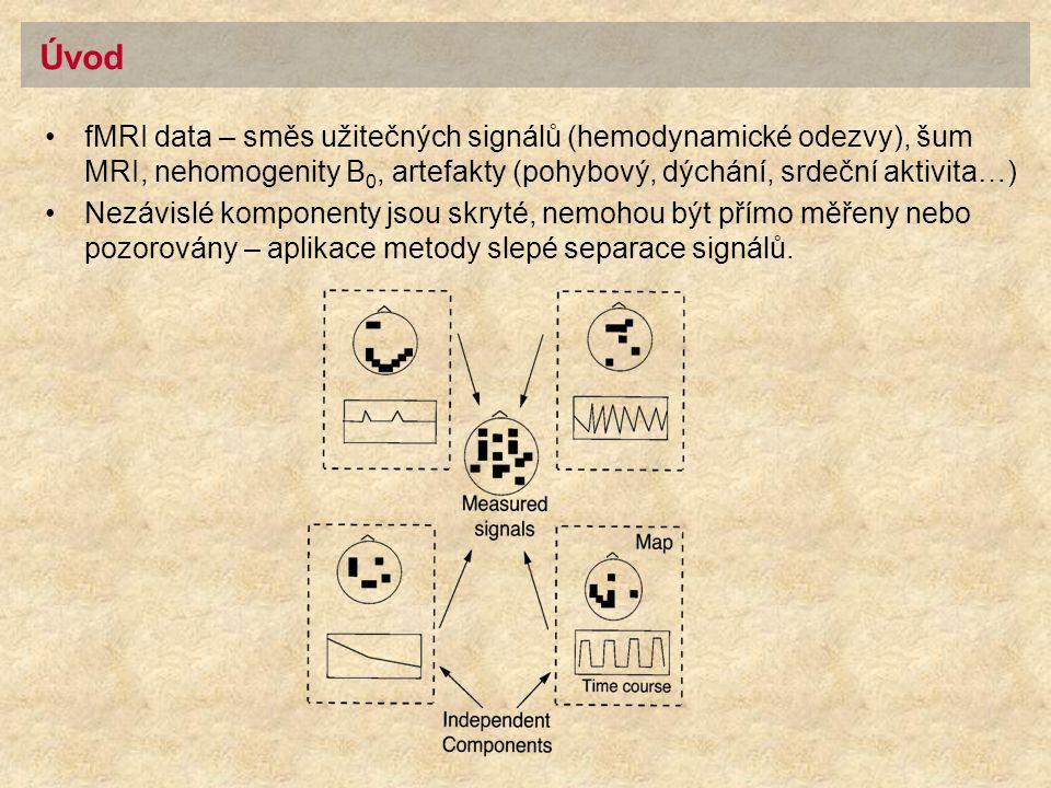 fMRI data – směs užitečných signálů (hemodynamické odezvy), šum MRI, nehomogenity B 0, artefakty (pohybový, dýchání, srdeční aktivita…) Nezávislé komp