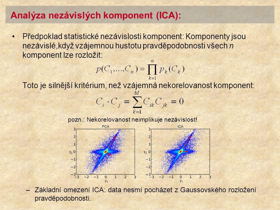 Předpoklad statistické nezávislosti komponent: Komponenty jsou nezávislé,když vzájemnou hustotu pravděpodobnosti všech n komponent lze rozložit: Toto