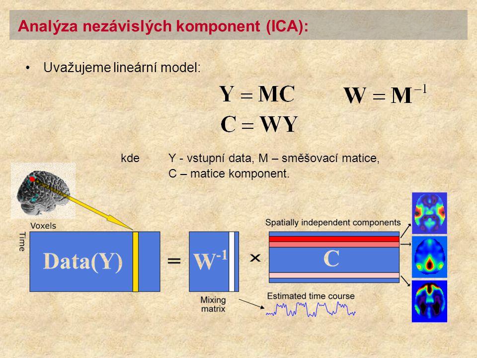 Uvažujeme lineární model: kde Y - vstupní data, M – směšovací matice, C – matice komponent. Analýza nezávislých komponent (ICA):