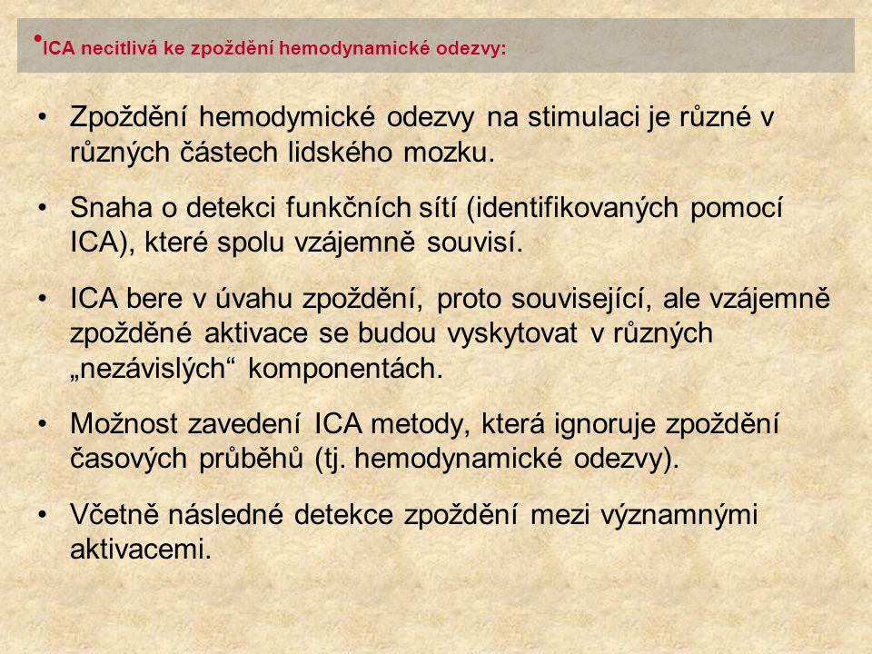 ICA necitlivá ke zpoždění hemodynamické odezvy: Zpoždění hemodymické odezvy na stimulaci je různé v různých částech lidského mozku. Snaha o detekci fu