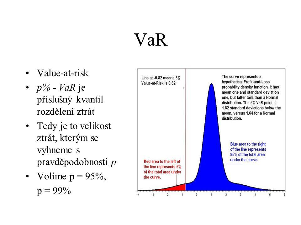 VaR Value-at-risk p% - VaR je příslušný kvantil rozdělení ztrát Tedy je to velikost ztrát, kterým se vyhneme s pravděpodobností p Volíme p = 95%, p = 99%