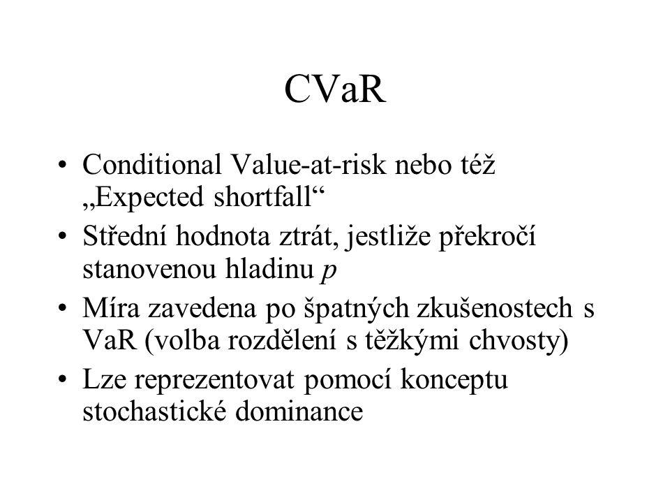 """CVaR Conditional Value-at-risk nebo též """"Expected shortfall Střední hodnota ztrát, jestliže překročí stanovenou hladinu p Míra zavedena po špatných zkušenostech s VaR (volba rozdělení s těžkými chvosty) Lze reprezentovat pomocí konceptu stochastické dominance"""