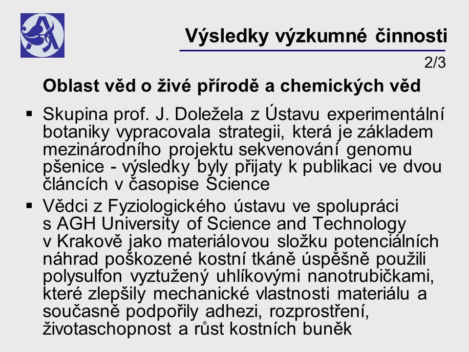 Oblast věd o živé přírodě a chemických věd  Skupina prof.