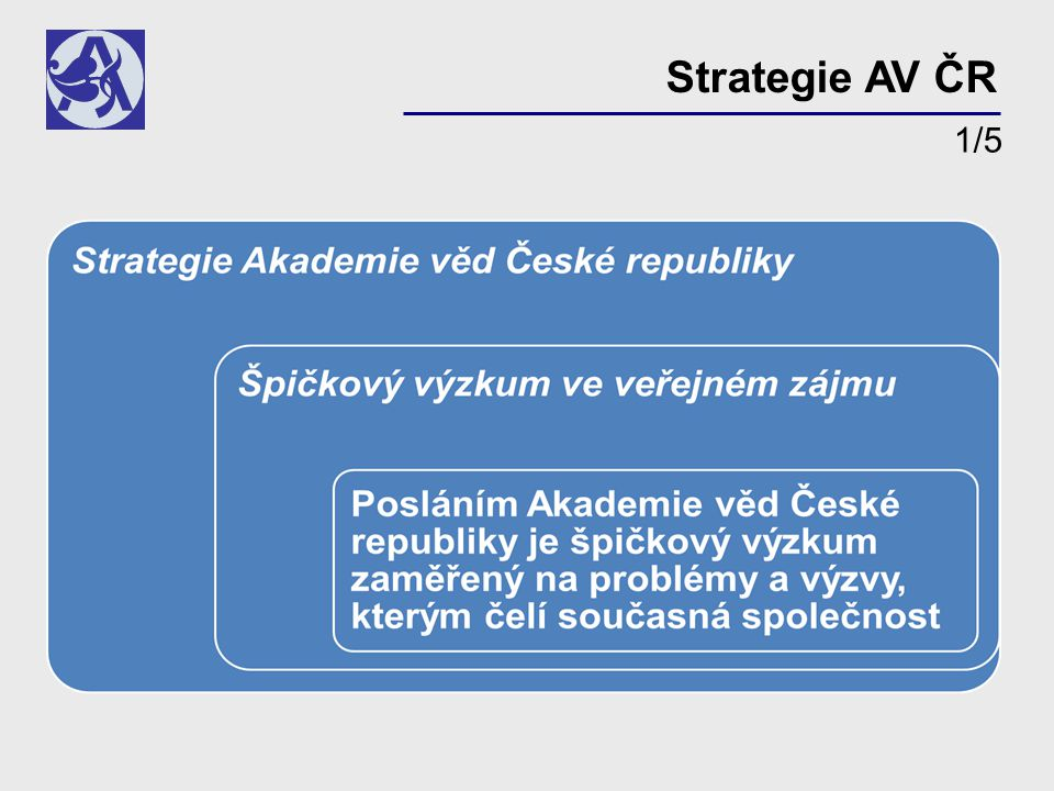 Strategie AV ČR 1/5