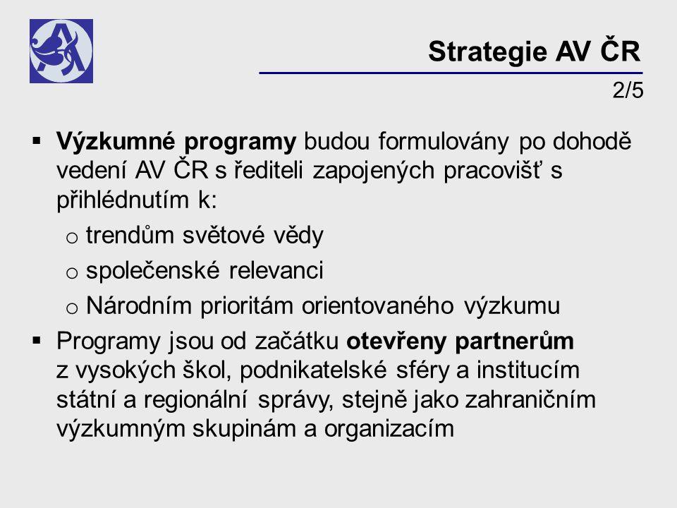  Výzkumné programy budou formulovány po dohodě vedení AV ČR s řediteli zapojených pracovišť s přihlédnutím k: o trendům světové vědy o společenské relevanci o Národním prioritám orientovaného výzkumu  Programy jsou od začátku otevřeny partnerům z vysokých škol, podnikatelské sféry a institucím státní a regionální správy, stejně jako zahraničním výzkumným skupinám a organizacím 2/5 Strategie AV ČR