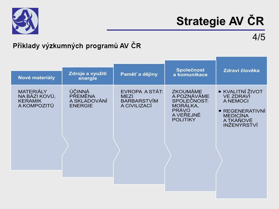 Příklady výzkumných programů AV ČR 4/5 Strategie AV ČR