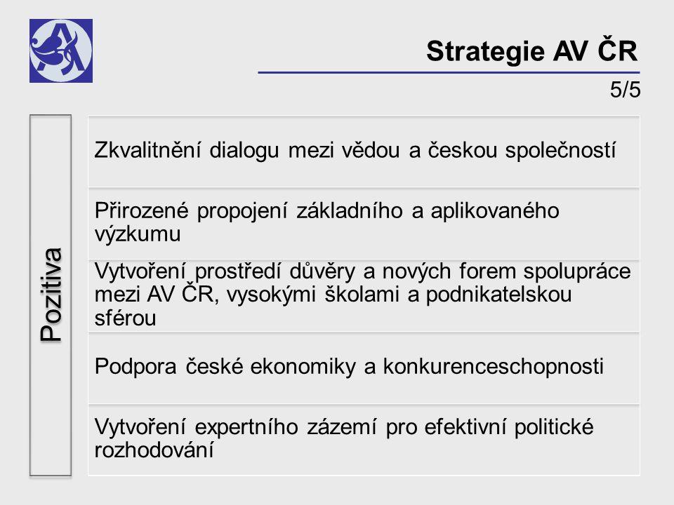 Pozitiva Zkvalitnění dialogu mezi vědou a českou společností Přirozené propojení základního a aplikovaného výzkumu Vytvoření prostředí důvěry a nových forem spolupráce mezi AV ČR, vysokými školami a podnikatelskou sférou Podpora české ekonomiky a konkurenceschopnosti Vytvoření expertního zázemí pro efektivní politické rozhodování 5/5 Strategie AV ČR
