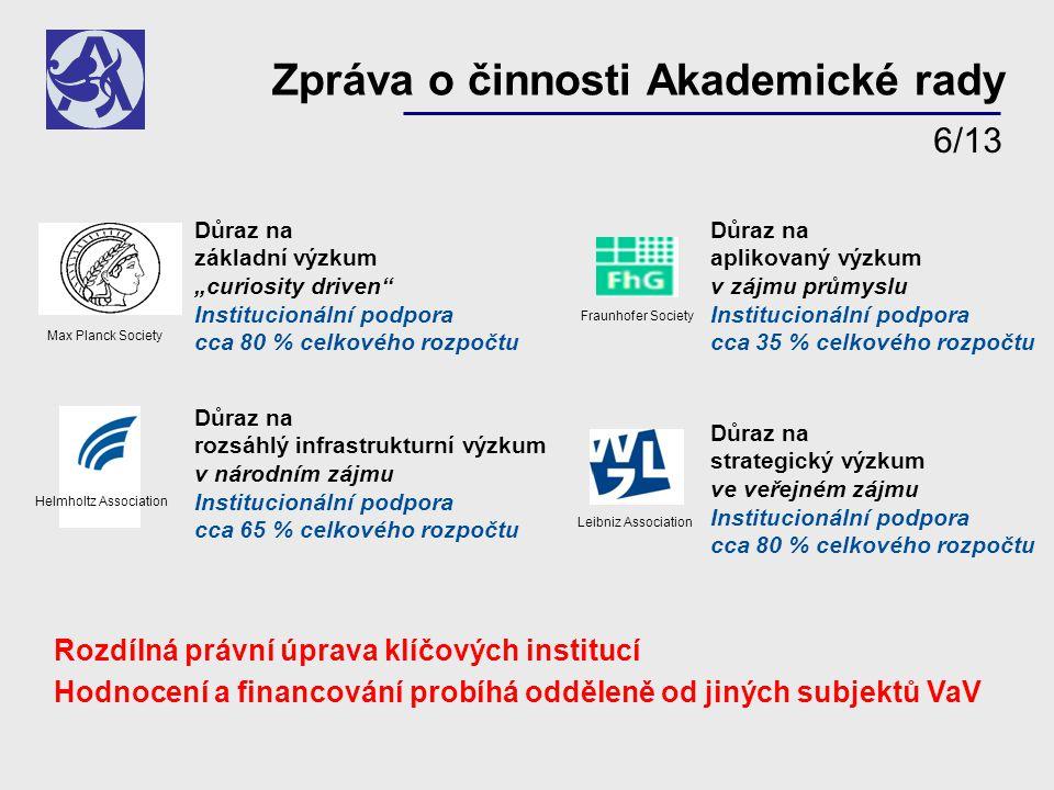 1)Zahraniční zdroje zahrnují soukromé zdroje a veřejné zdroje z evropských aj.