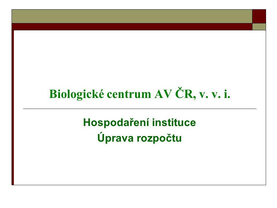 Biologické centrum AV ČR, v. v. i. Hospodaření instituce Úprava rozpočtu