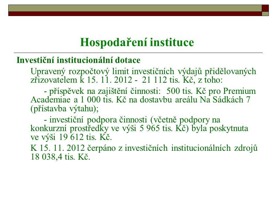 Hospodaření instituce Investiční institucionální dotace Upravený rozpočtový limit investičních výdajů přidělovaných zřizovatelem k 15.