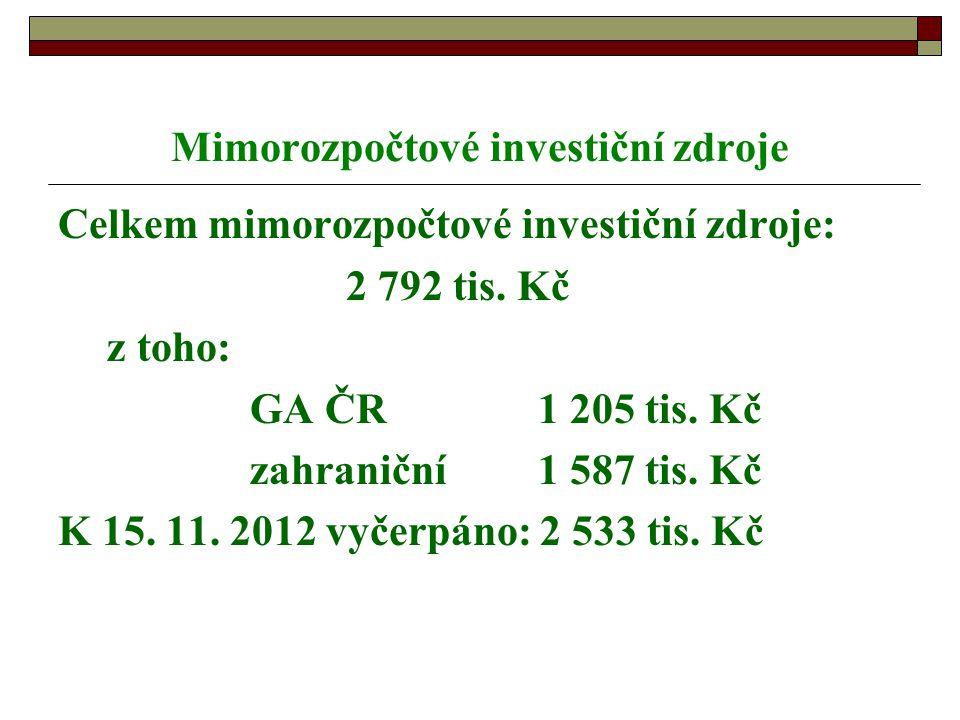 Mimorozpočtové investiční zdroje Celkem mimorozpočtové investiční zdroje: 2 792 tis.