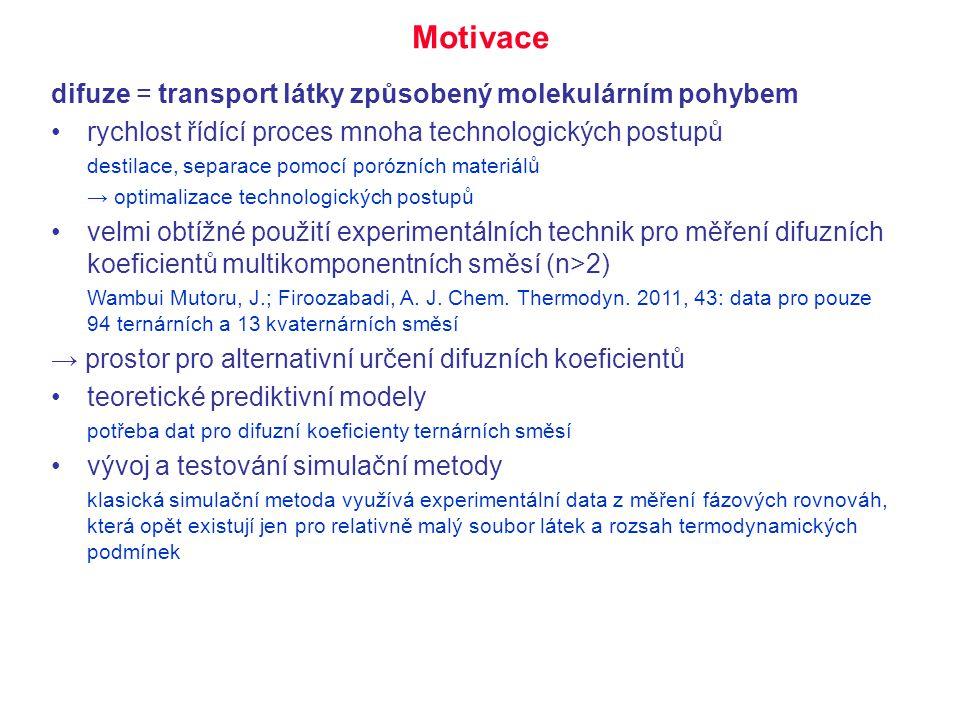 difuze = transport látky způsobený molekulárním pohybem rychlost řídící proces mnoha technologických postupů destilace, separace pomocí porózních mate
