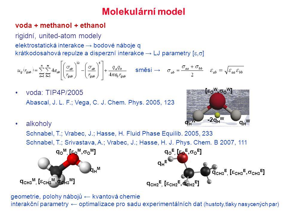 voda + methanol + ethanol rigidní, united-atom modely elektrostatická interakce → bodové náboje q krátkodosahová repulze a disperzní interakce → LJ pa